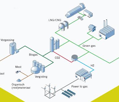 project illu switch R2